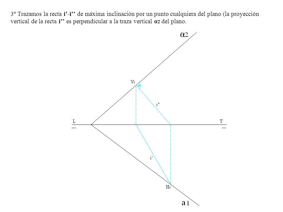 3º Trazamos la recta i-i de máxima inclinación por un punto cualquiera del plano (la proyección vertical de la recta i es perpendicular a la traza ver