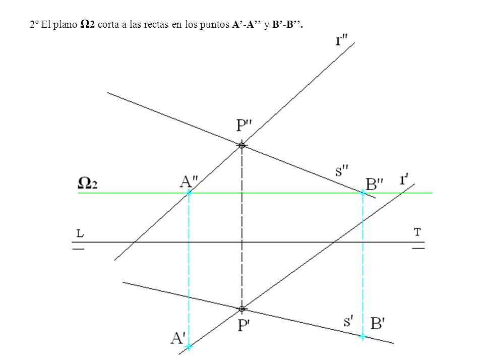 2º El plano Ω 2 corta a las rectas en los puntos A-A y B-B.