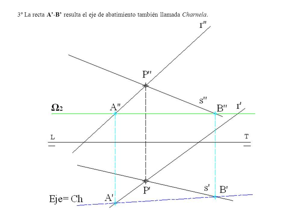 3º La recta A-B resulta el eje de abatimiento también llamada Charnela.