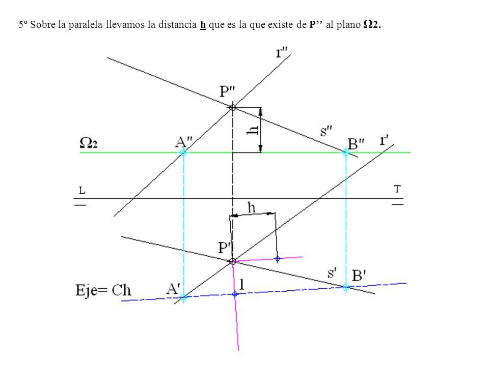 5º Sobre la paralela llevamos la distancia h que es la que existe de P al plano Ω 2.