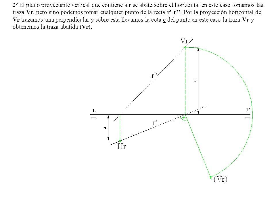 2º El plano proyectante vertical que contiene a r se abate sobre el horizontal en este caso tomamos las traza Vr, pero sino podemos tomar cualquier pu