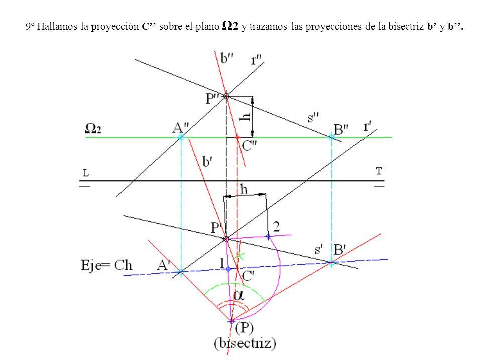 9º Hallamos la proyección C sobre el plano Ω 2 y trazamos las proyecciones de la bisectriz b y b.