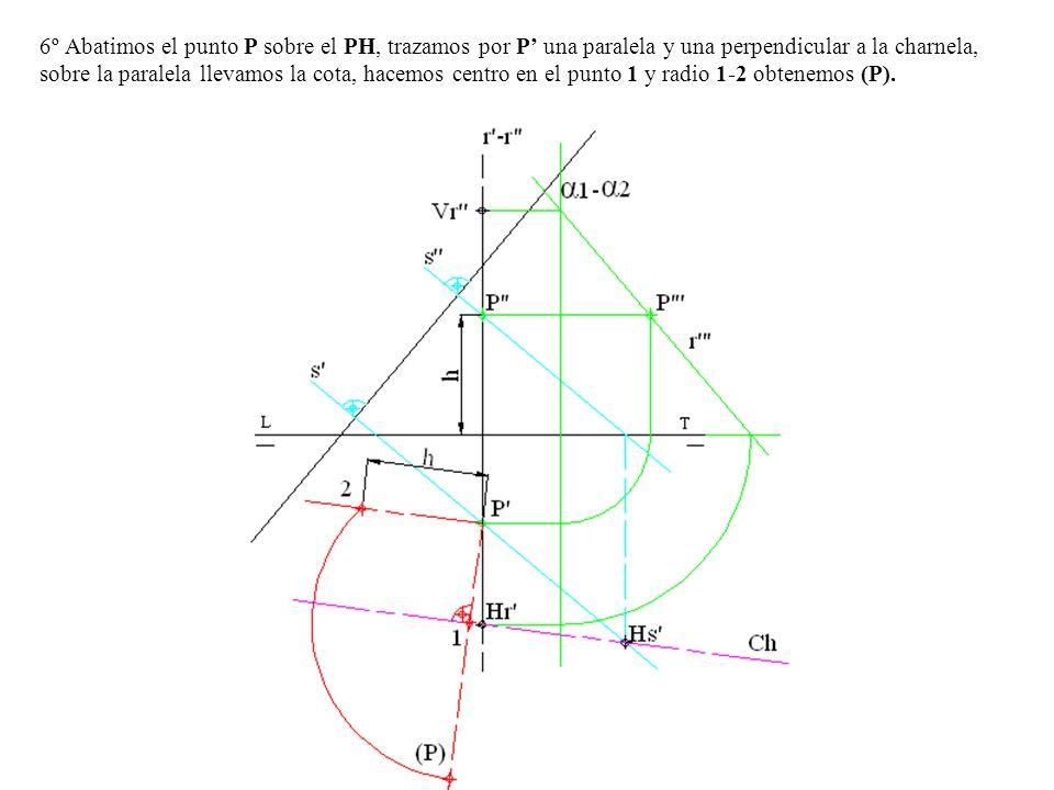 6º Abatimos el punto P sobre el PH, trazamos por P una paralela y una perpendicular a la charnela, sobre la paralela llevamos la cota, hacemos centro