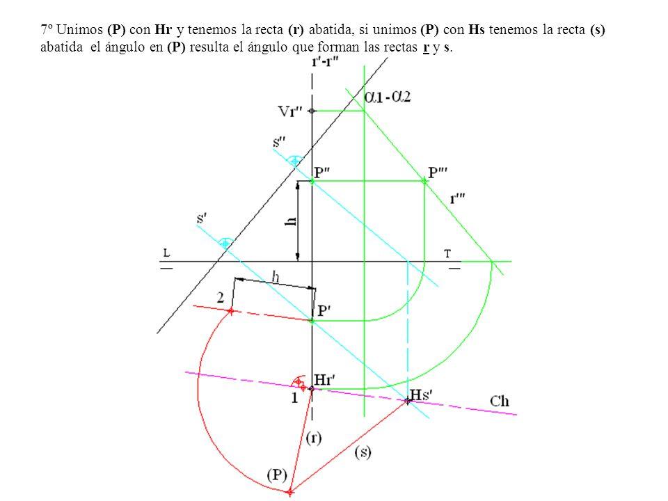7º Unimos (P) con Hr y tenemos la recta (r) abatida, si unimos (P) con Hs tenemos la recta (s) abatida el ángulo en (P) resulta el ángulo que forman l