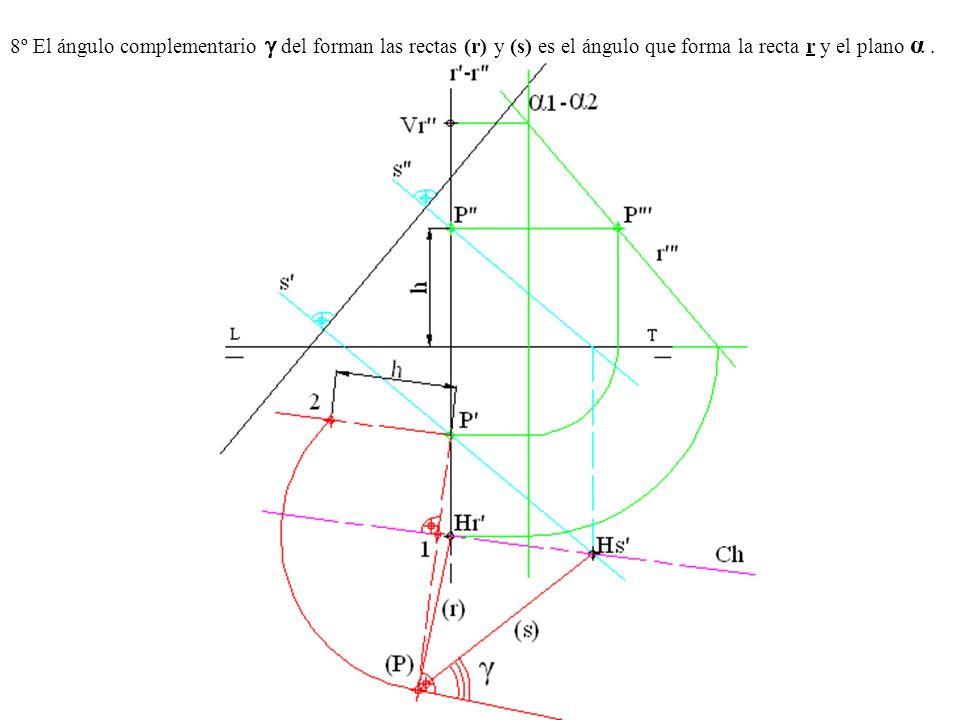 8º El ángulo complementario del forman las rectas (r) y (s) es el ángulo que forma la recta r y el plano α.