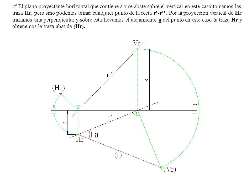 4º El plano proyectante horizontal que contiene a r se abate sobre el vertical en este caso tomamos las traza Hr, pero sino podemos tomar cualquier pu