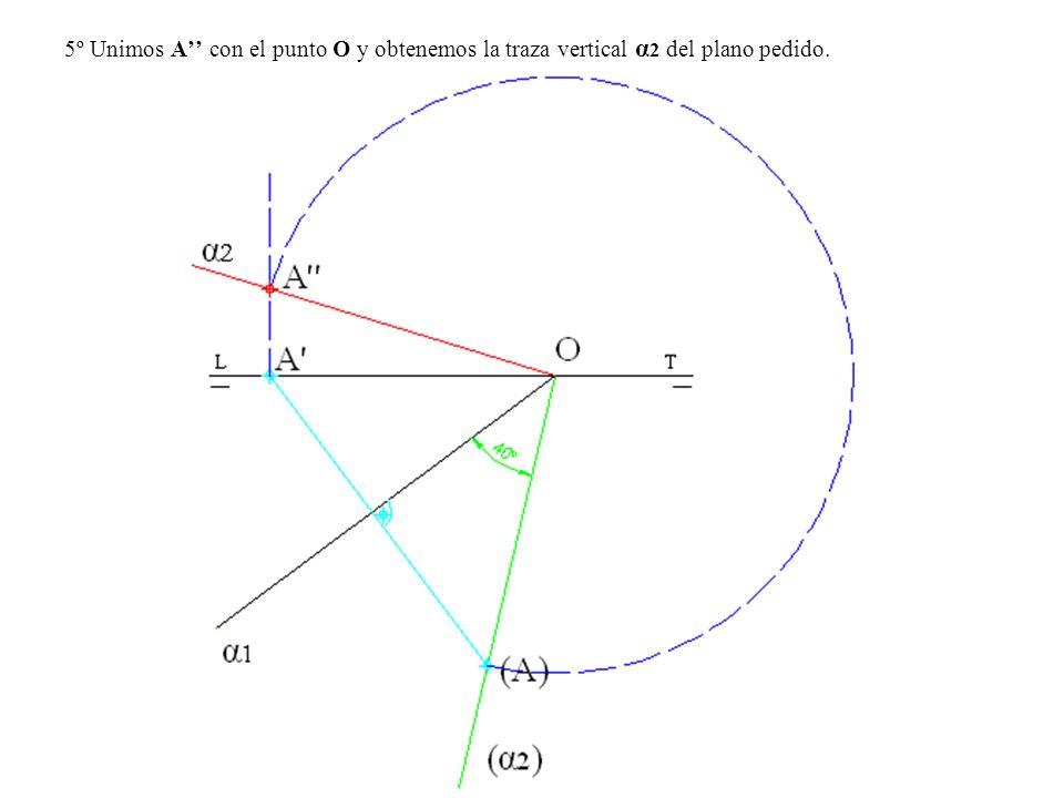 5º Unimos A con el punto O y obtenemos la traza vertical α 2 del plano pedido.