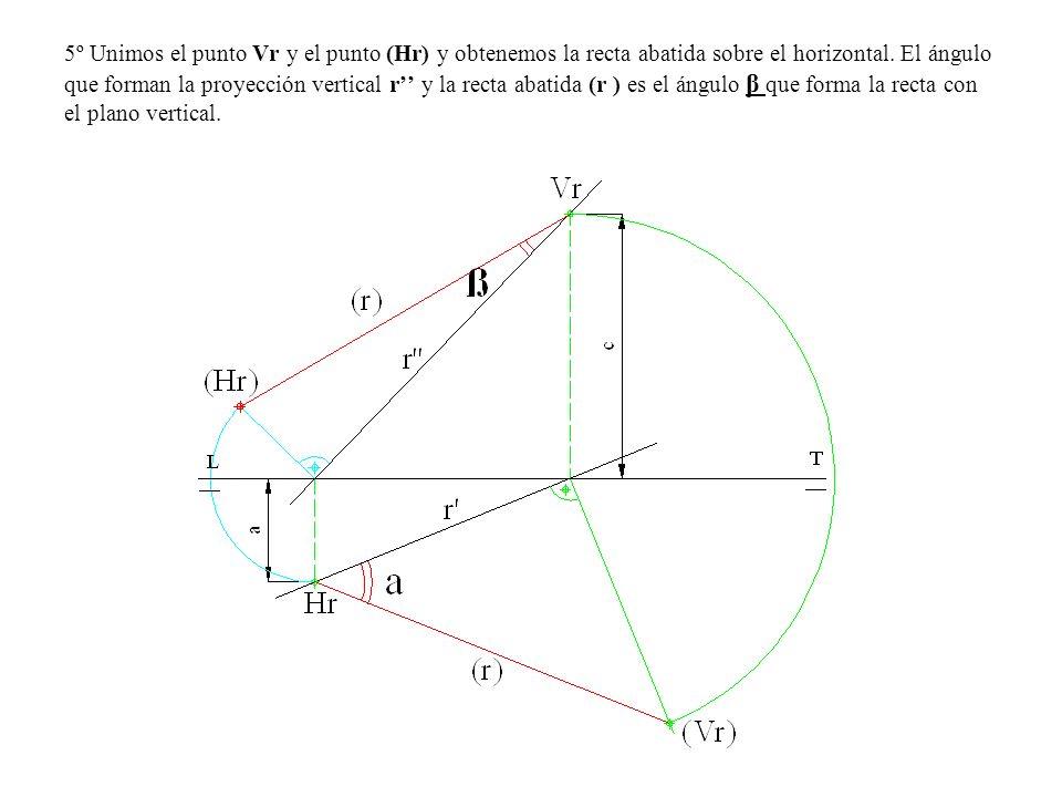 5º Unimos el punto Vr y el punto (Hr) y obtenemos la recta abatida sobre el horizontal. El ángulo que forman la proyección vertical r y la recta abati
