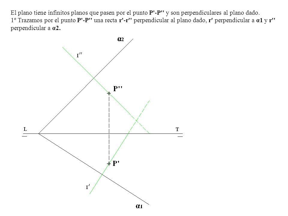 El plano tiene infinitos planos que pasen por el punto P'-P'' y son perpendiculares al plano dado. 1º Trazamos por el punto P'-P'' una recta r'-r'' pe