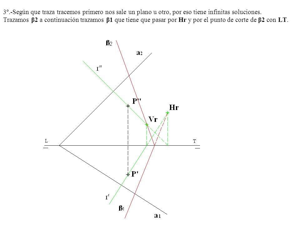 3º.-Según que traza tracemos primero nos sale un plano u otro, por eso tiene infinitas soluciones. Trazamos β2 a continuación trazamos β1 que tiene qu