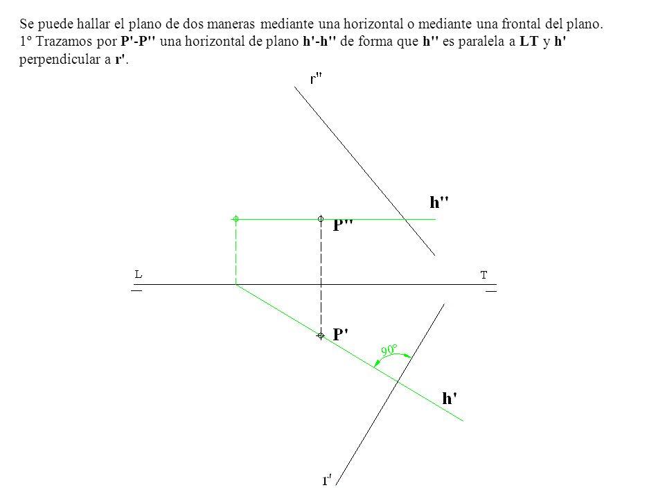 2º Hallamos la traza vertical Vh de la horizontal h -h y por esta trazamos α2 perpendicular a r , desde el punto de corte de α2 con LT trazamos α1 perpendicular a r y tenemos el plano α1-α2 perpendicular a r - r y que pasa por el punto P -P .