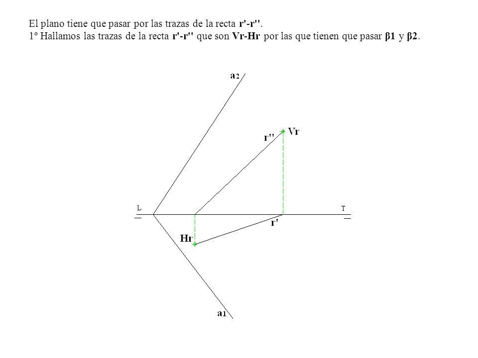 El plano tiene que pasar por las trazas de la recta r'-r''. 1º Hallamos las trazas de la recta r'-r'' que son Vr-Hr por las que tienen que pasar β1 y