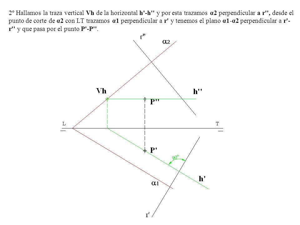1º Por la recta de perfil s -s trazamos el plano α1-α2 paralelo a la frontal f -f .