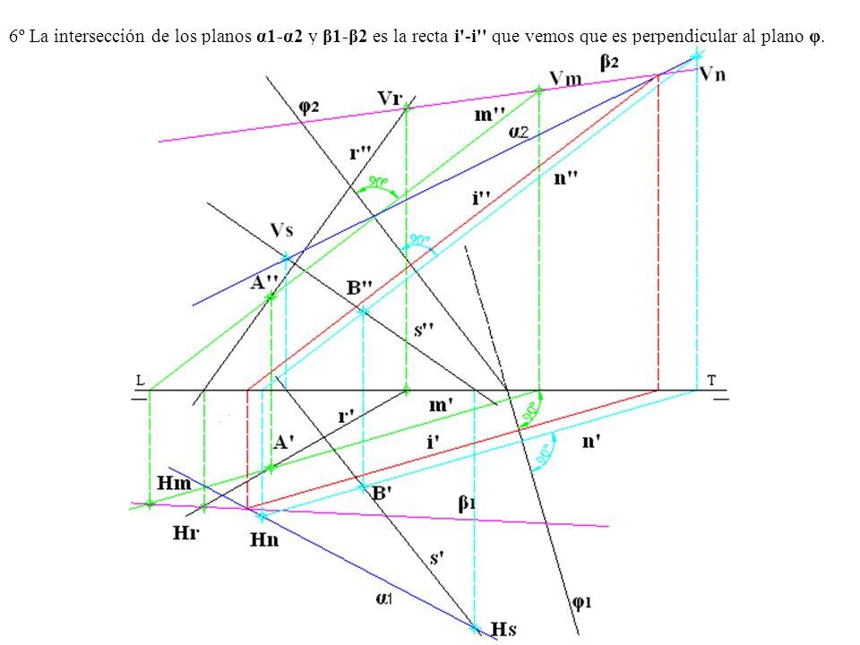 6º La intersección de los planos α1-α2 y β1-β2 es la recta i'-i'' que vemos que es perpendicular al plano φ.