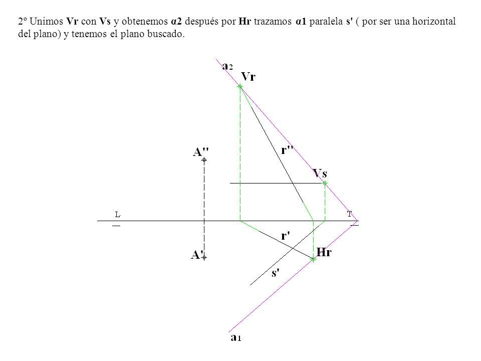 2º Unimos Vr con Vs y obtenemos α2 después por Hr trazamos α1 paralela s' ( por ser una horizontal del plano) y tenemos el plano buscado.