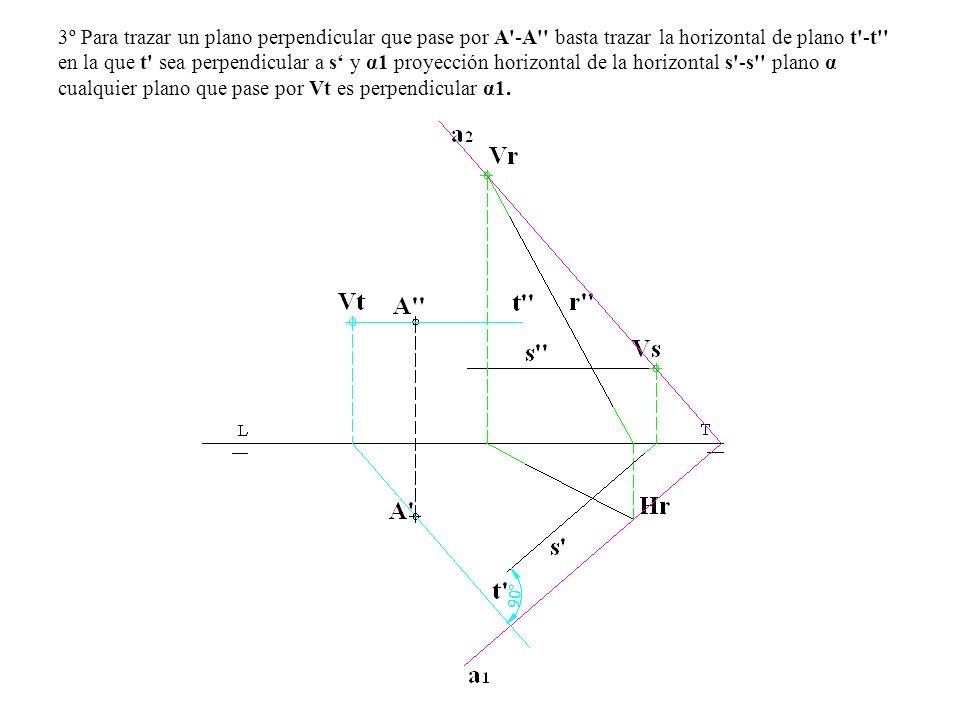 3º Para trazar un plano perpendicular que pase por A'-A'' basta trazar la horizontal de plano t'-t'' en la que t' sea perpendicular a s y α1 proyecció
