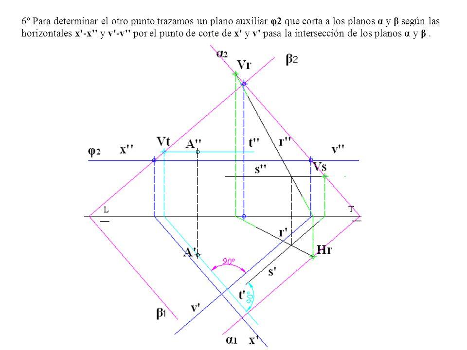 6º Para determinar el otro punto trazamos un plano auxiliar φ2 que corta a los planos α y β según las horizontales x'-x'' y v'-v'' por el punto de cor
