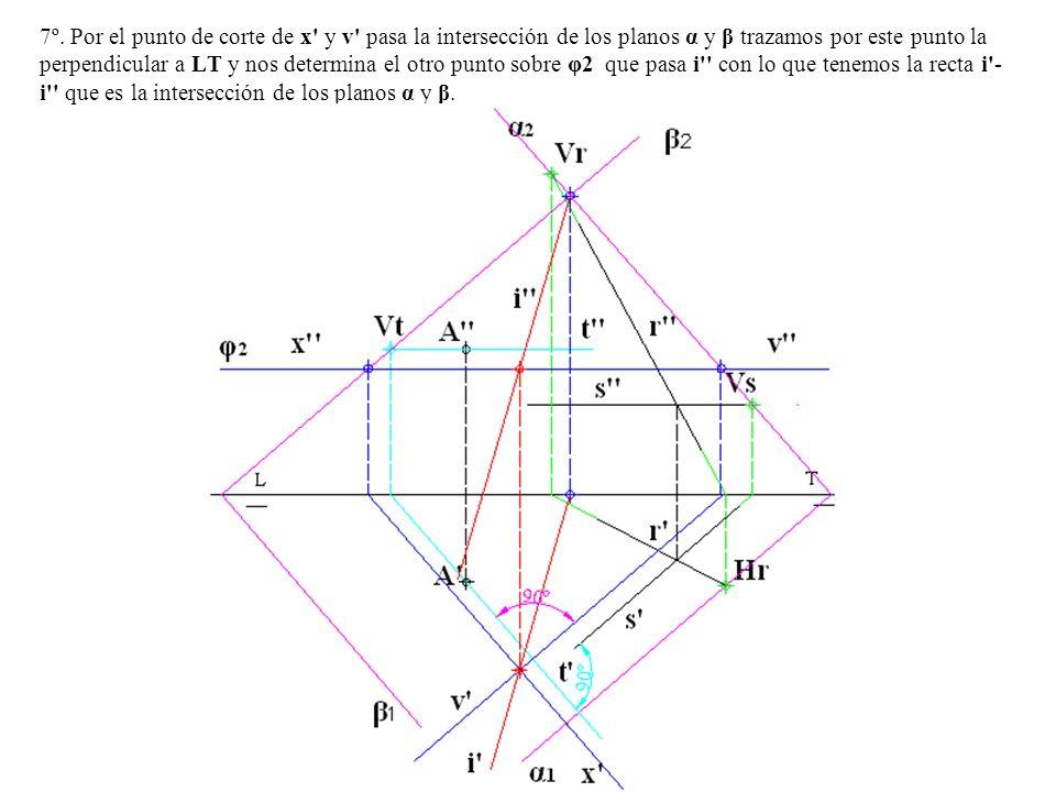 7º. Por el punto de corte de x' y v' pasa la intersección de los planos α y β trazamos por este punto la perpendicular a LT y nos determina el otro pu
