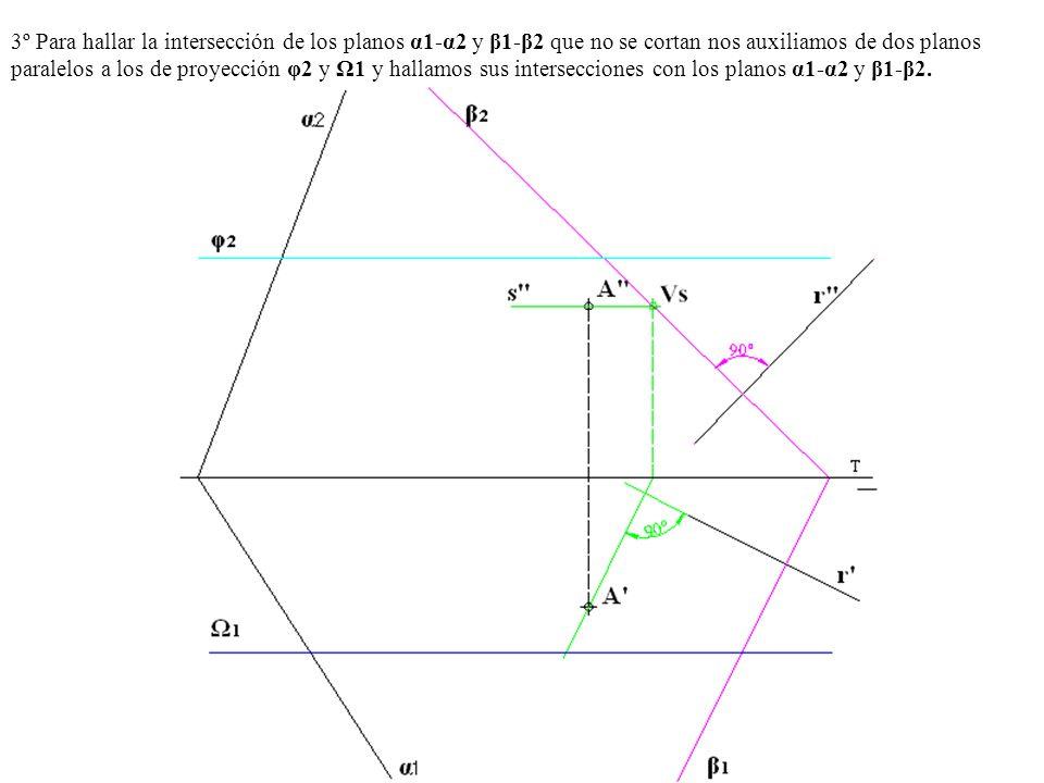 3º Para hallar la intersección de los planos α1-α2 y β1-β2 que no se cortan nos auxiliamos de dos planos paralelos a los de proyección φ2 y Ω1 y halla