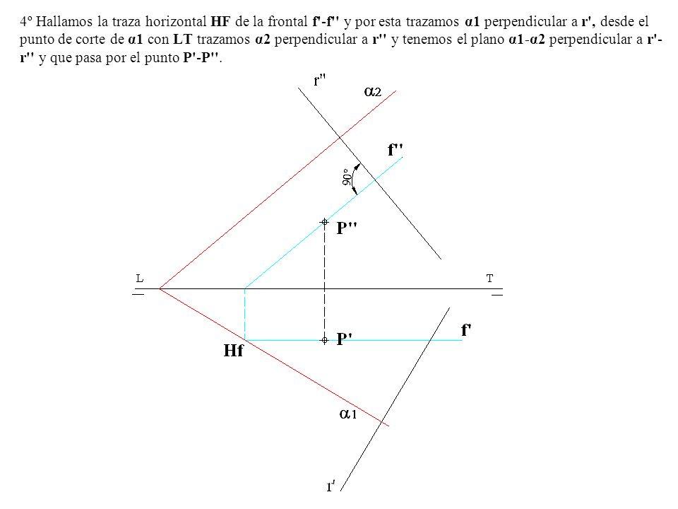 3º Para trazar un plano perpendicular que pase por A -A basta trazar la horizontal de plano t -t en la que t sea perpendicular a s y α1 proyección horizontal de la horizontal s -s plano α cualquier plano que pase por Vt es perpendicular α1.