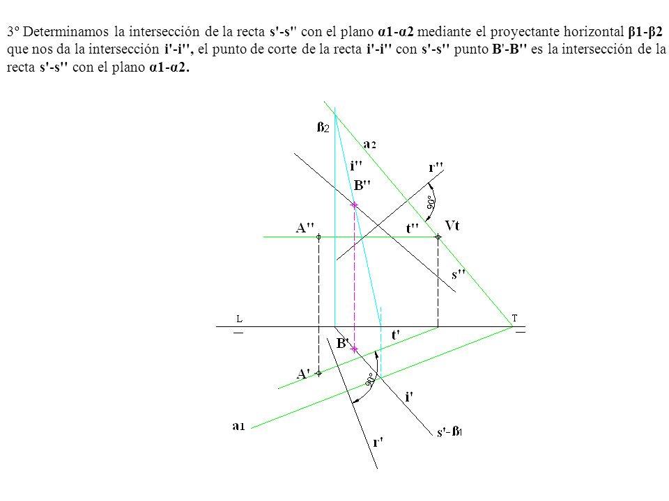 3º Determinamos la intersección de la recta s'-s'' con el plano α1-α2 mediante el proyectante horizontal β1-β2 que nos da la intersección i'-i'', el p