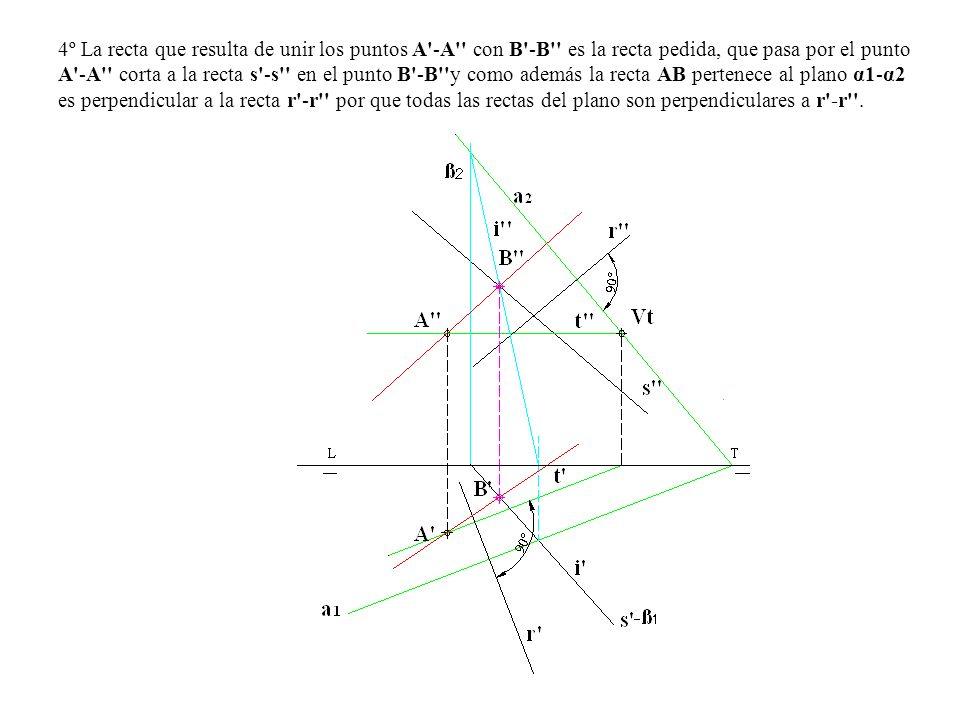 4º La recta que resulta de unir los puntos A'-A'' con B'-B'' es la recta pedida, que pasa por el punto A'-A'' corta a la recta s'-s'' en el punto B'-B
