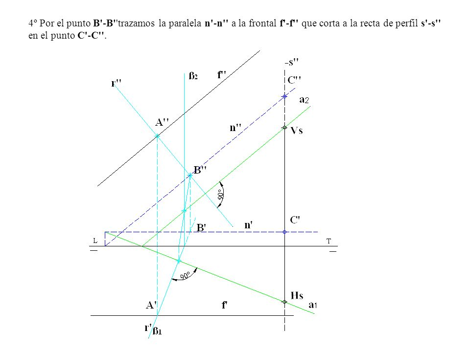 4º Por el punto B'-B''trazamos la paralela n'-n'' a la frontal f'-f'' que corta a la recta de perfil s'-s'' en el punto C'-C''.