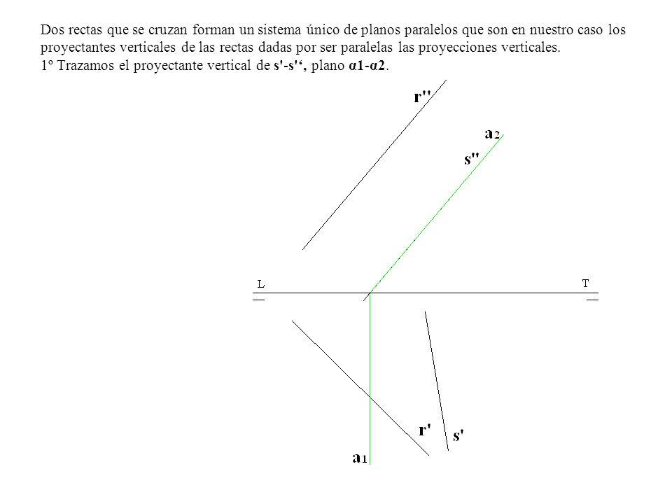 Dos rectas que se cruzan forman un sistema único de planos paralelos que son en nuestro caso los proyectantes verticales de las rectas dadas por ser p
