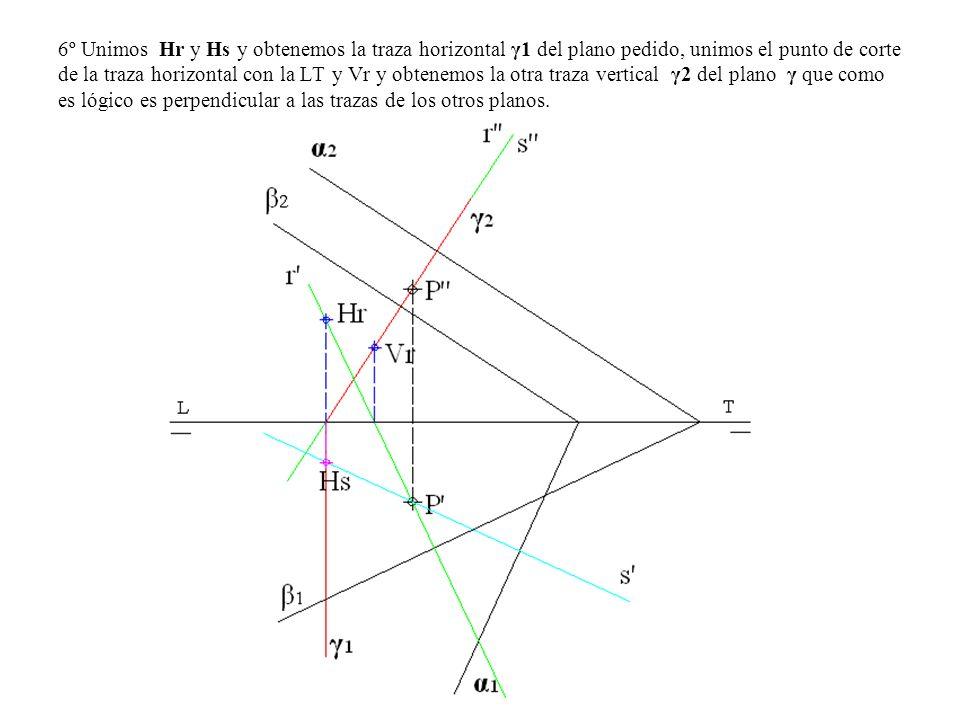6º Unimos Hr y Hs y obtenemos la traza horizontal γ1 del plano pedido, unimos el punto de corte de la traza horizontal con la LT y Vr y obtenemos la o