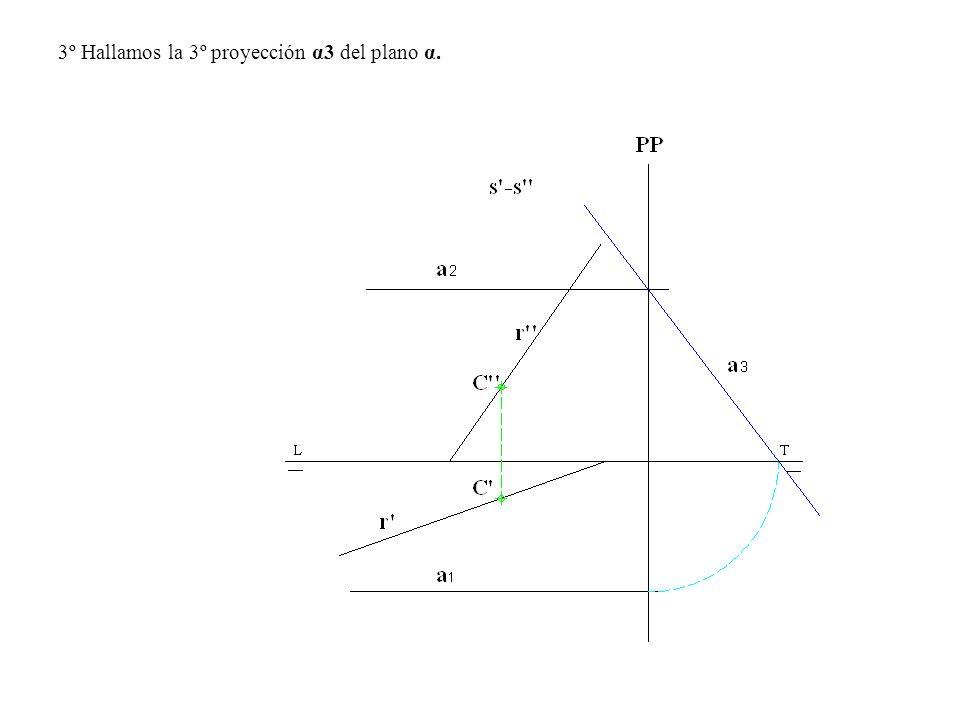 3º Hallamos la 3º proyección α3 del plano α.