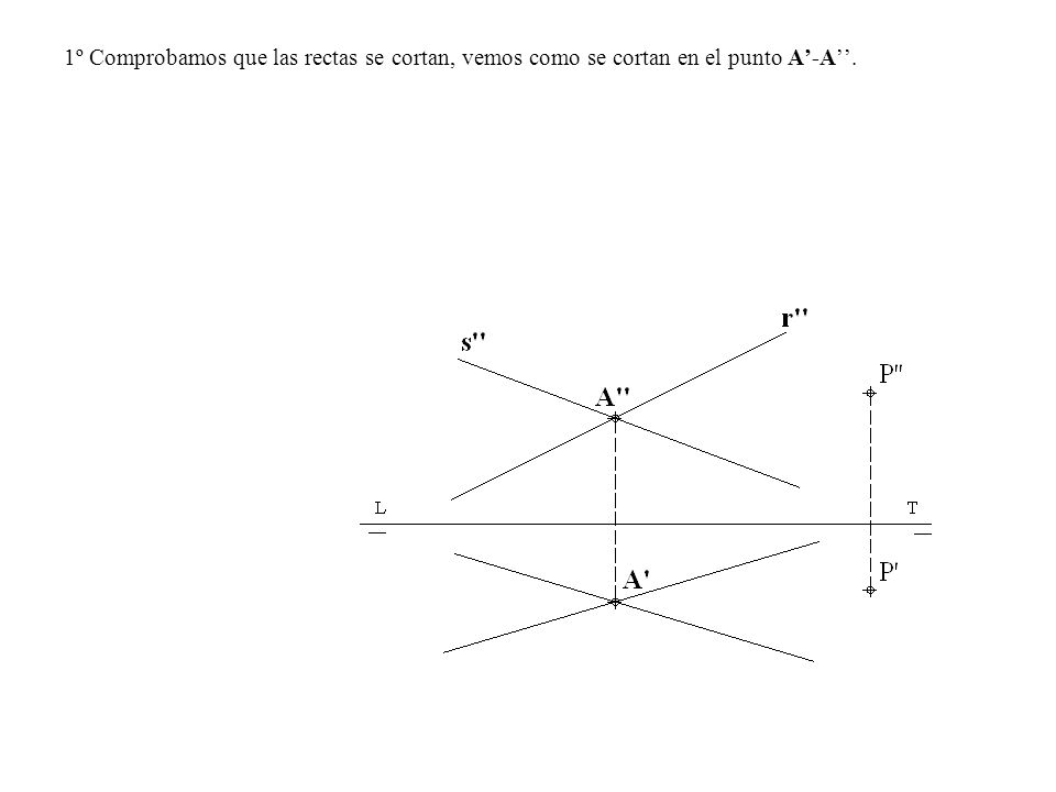 2º Trazamos un plano auxiliar cualquiera horizontal (paralelo al PH) α2, que corta al anterior según una horizontal h -h , que corta a las rectas r -r y s -s en los puntos 1 -1 y 2 -2 .