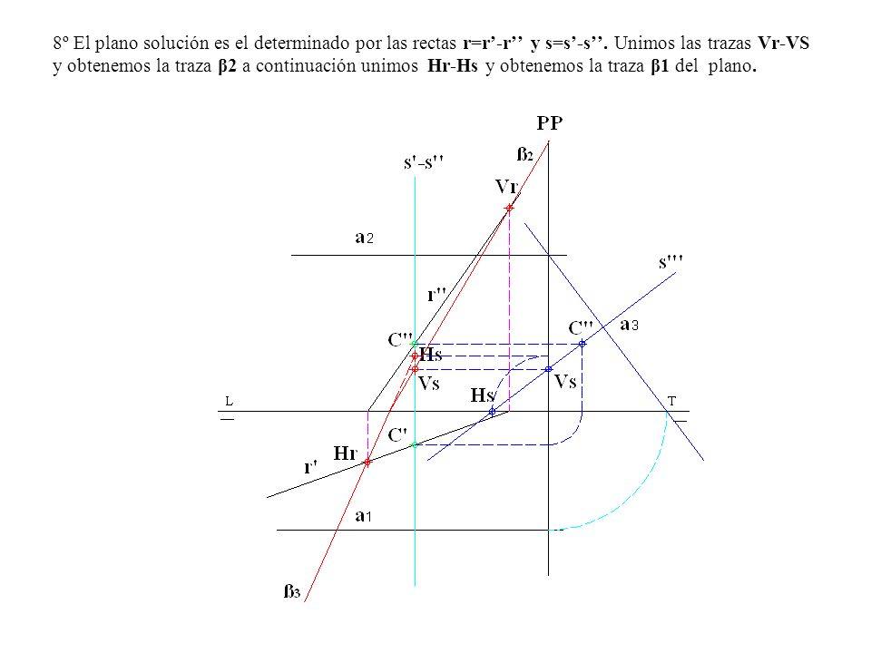 8º El plano solución es el determinado por las rectas r=r-r y s=s-s. Unimos las trazas Vr-VS y obtenemos la traza β2 a continuación unimos Hr-Hs y obt