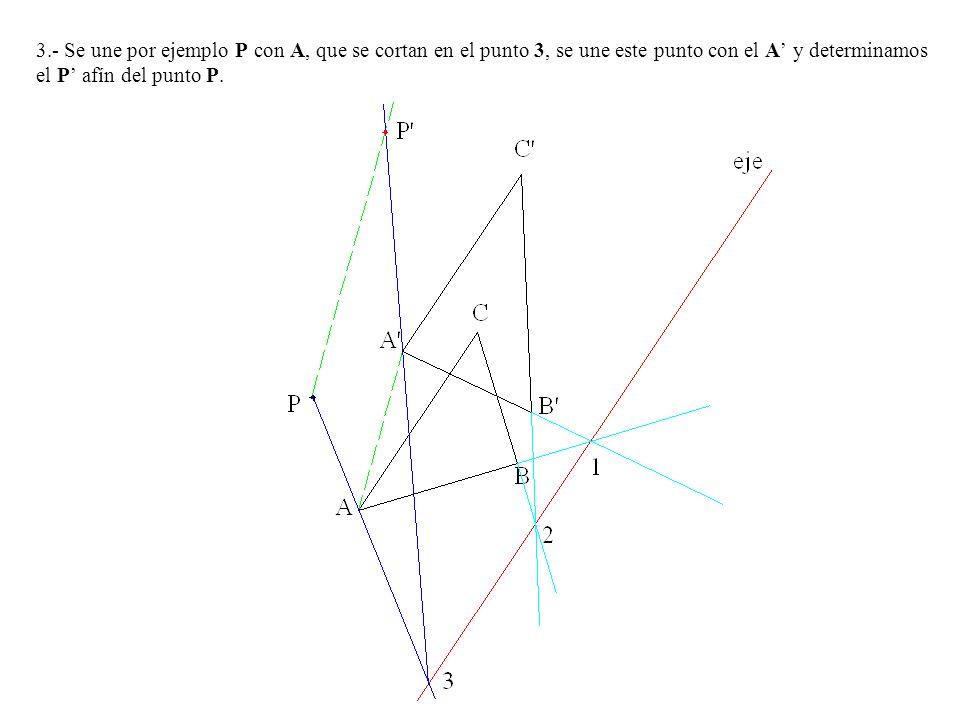 3.- Se une por ejemplo P con A, que se cortan en el punto 3, se une este punto con el A y determinamos el P afín del punto P.