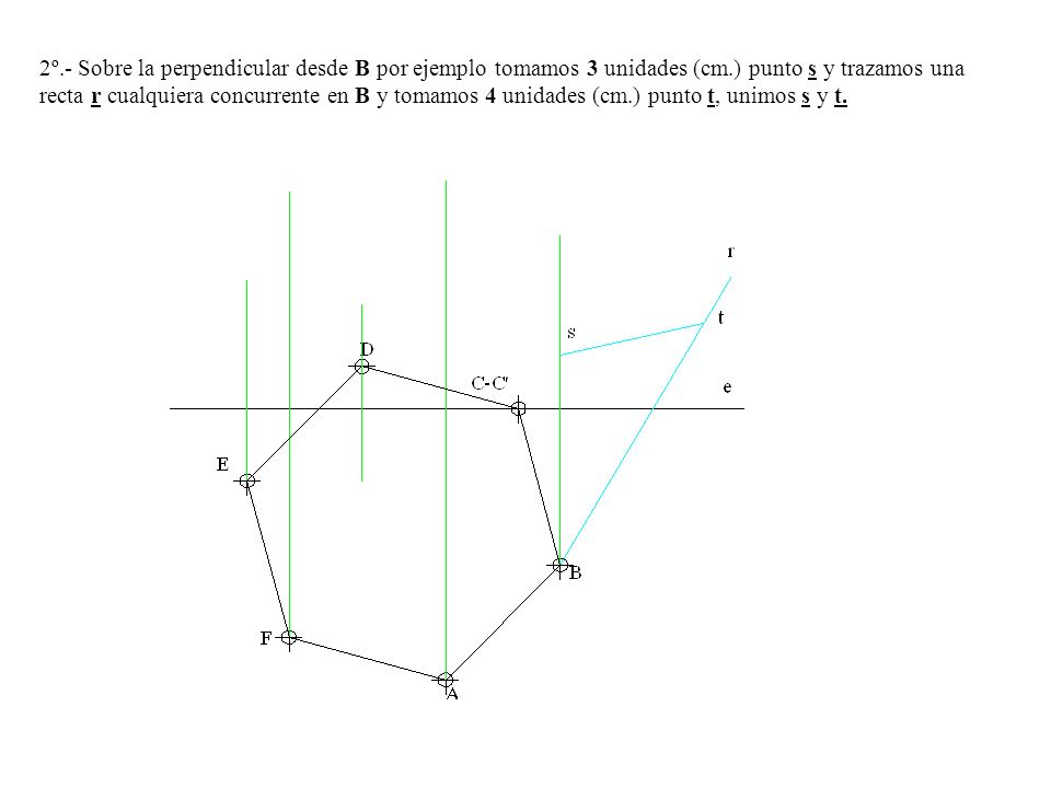 2º.- Sobre la perpendicular desde B por ejemplo tomamos 3 unidades (cm.) punto s y trazamos una recta r cualquiera concurrente en B y tomamos 4 unidad