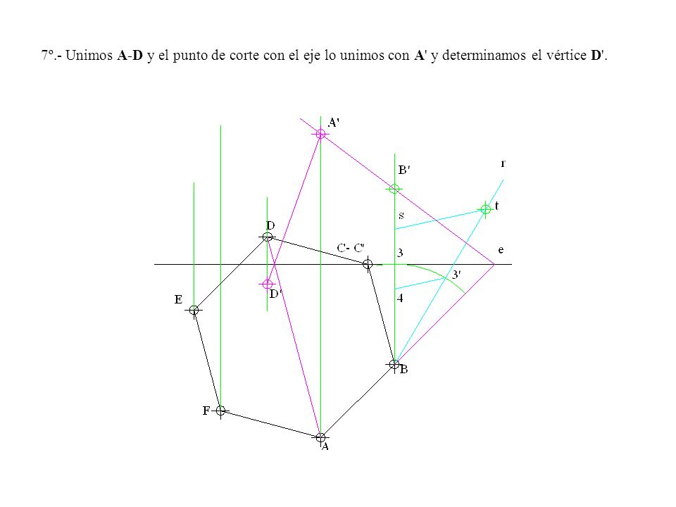 7º.- Unimos A-D y el punto de corte con el eje lo unimos con A' y determinamos el vértice D'.