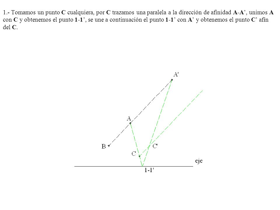 6º.- Por C levantamos una perpendicular a A -B y llevamos la distancia C -A , punto M