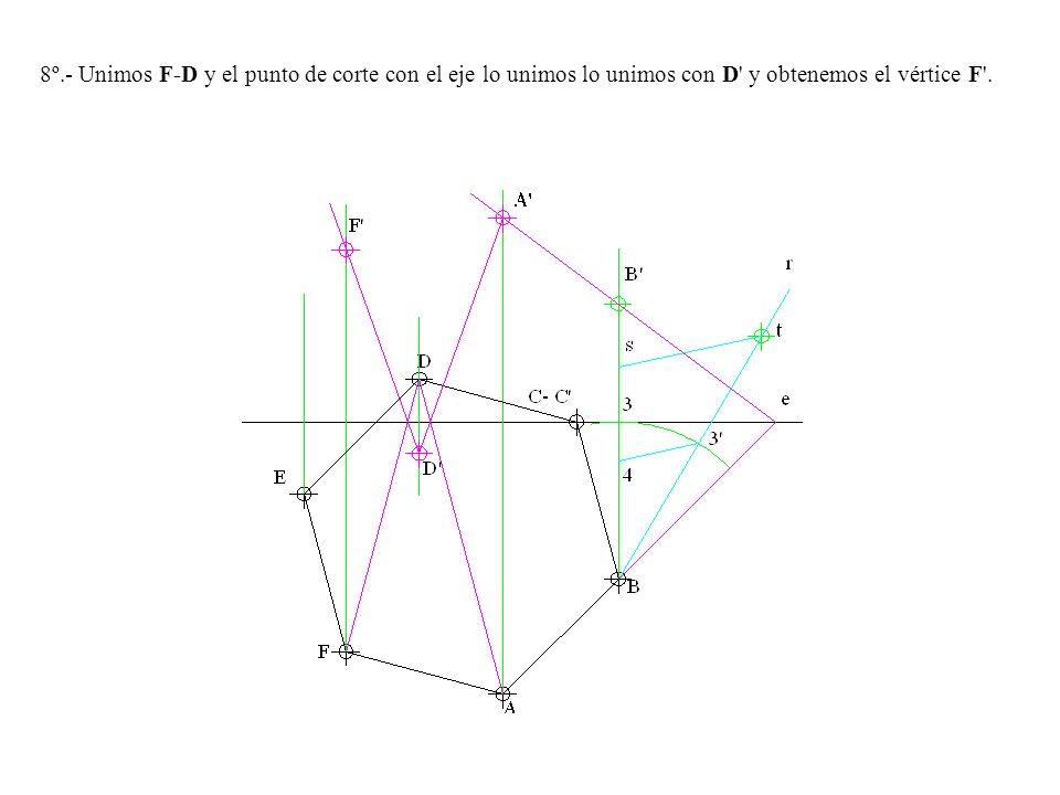 8º.- Unimos F-D y el punto de corte con el eje lo unimos lo unimos con D' y obtenemos el vértice F'.