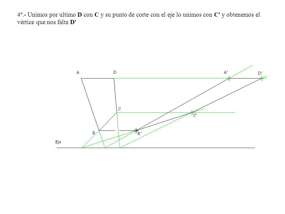 4º.- Unimos por ultimo D con C y su punto de corte con el eje lo unimos con C' y obtenemos el vértice que nos falta D'