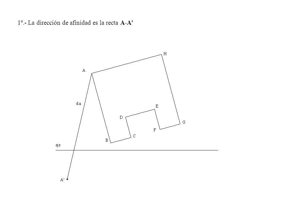 1º.- La dirección de afinidad es la recta A-A'