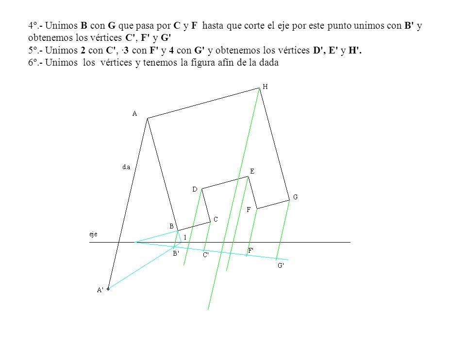 4º.- Unimos B con G que pasa por C y F hasta que corte el eje por este punto unimos con B' y obtenemos los vértices C', F' y G' 5º.- Unimos 2 con C',