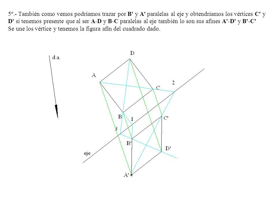 5º.- También como vemos podríamos trazar por B' y A' paralelas al eje y obtendríamos los vértices C' y D' si tenemos presente que al ser A-D y B-C par