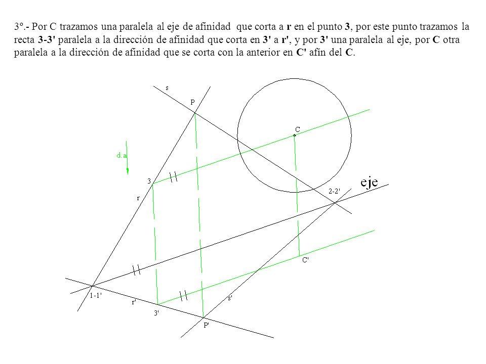 3º.- Por C trazamos una paralela al eje de afinidad que corta a r en el punto 3, por este punto trazamos la recta 3-3' paralela a la dirección de afin