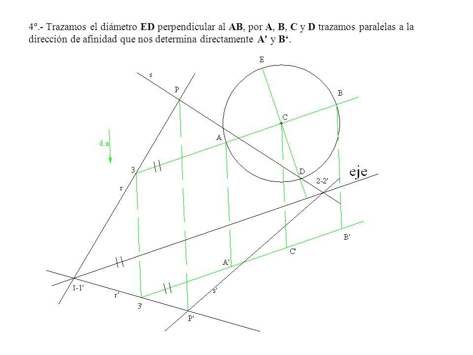 4º.- Trazamos el diámetro ED perpendicular al AB, por A, B, C y D trazamos paralelas a la dirección de afinidad que nos determina directamente A' y B.