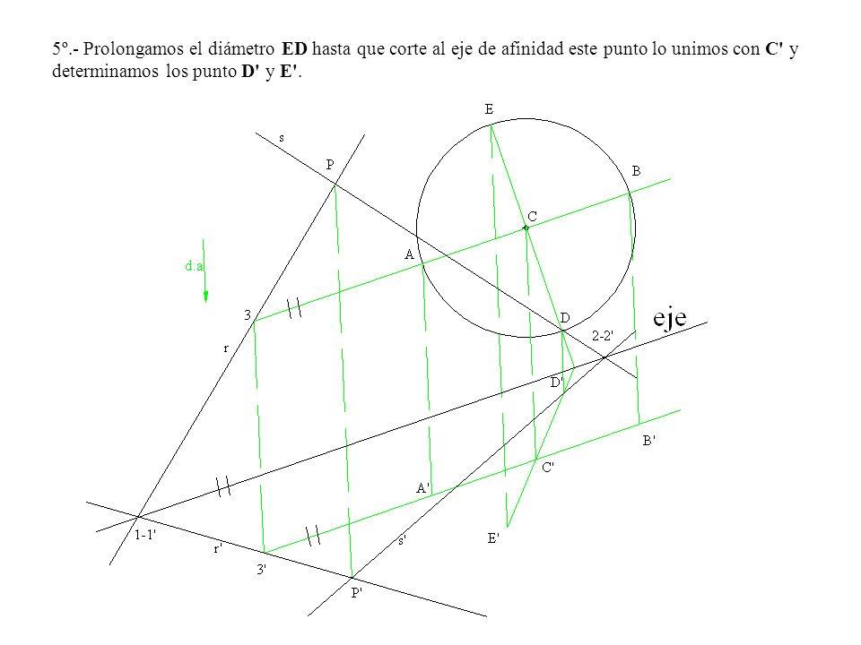 5º.- Prolongamos el diámetro ED hasta que corte al eje de afinidad este punto lo unimos con C' y determinamos los punto D' y E'.