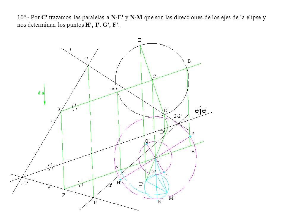10º.- Por C' trazamos las paralelas a N-E' y N-M que son las direcciones de los ejes de la elipse y nos determinan los puntos H', I', G', F'.