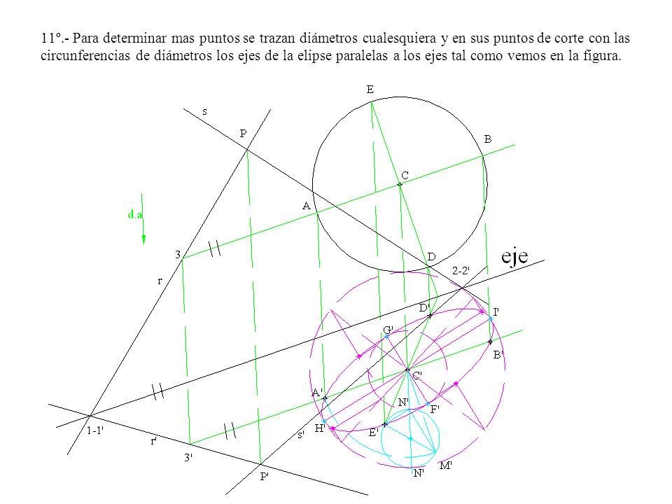 11º.- Para determinar mas puntos se trazan diámetros cualesquiera y en sus puntos de corte con las circunferencias de diámetros los ejes de la elipse