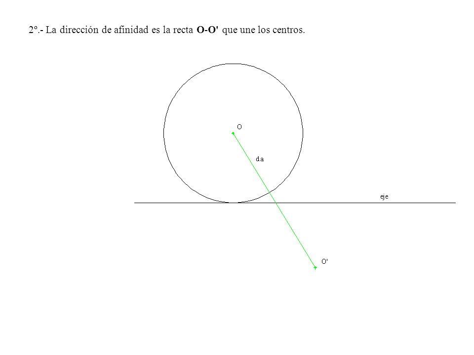 2º.- La dirección de afinidad es la recta O-O' que une los centros.