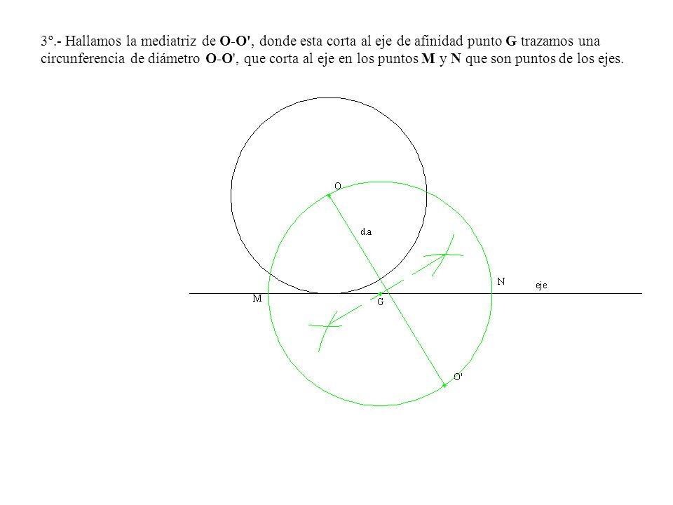 3º.- Hallamos la mediatriz de O-O', donde esta corta al eje de afinidad punto G trazamos una circunferencia de diámetro O-O', que corta al eje en los