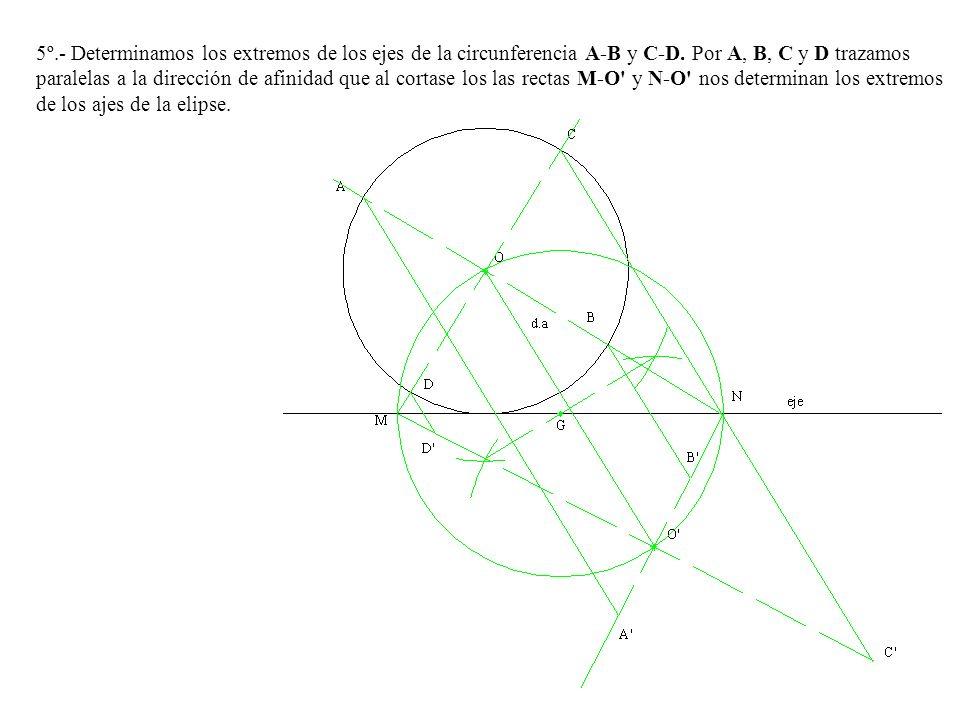 5º.- Determinamos los extremos de los ejes de la circunferencia A-B y C-D. Por A, B, C y D trazamos paralelas a la dirección de afinidad que al cortas