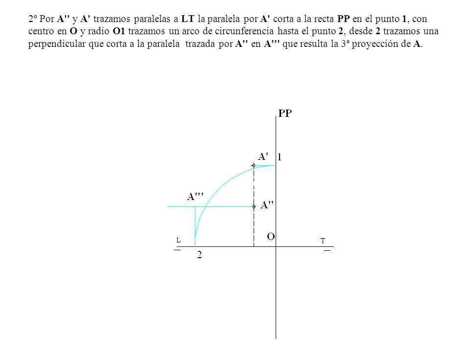 2º Por A'' y A' trazamos paralelas a LT la paralela por A' corta a la recta PP en el punto 1, con centro en O y radio O1 trazamos un arco de circunfer